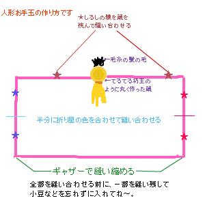 Cocolog_oekaki_2012_02_25_14_12